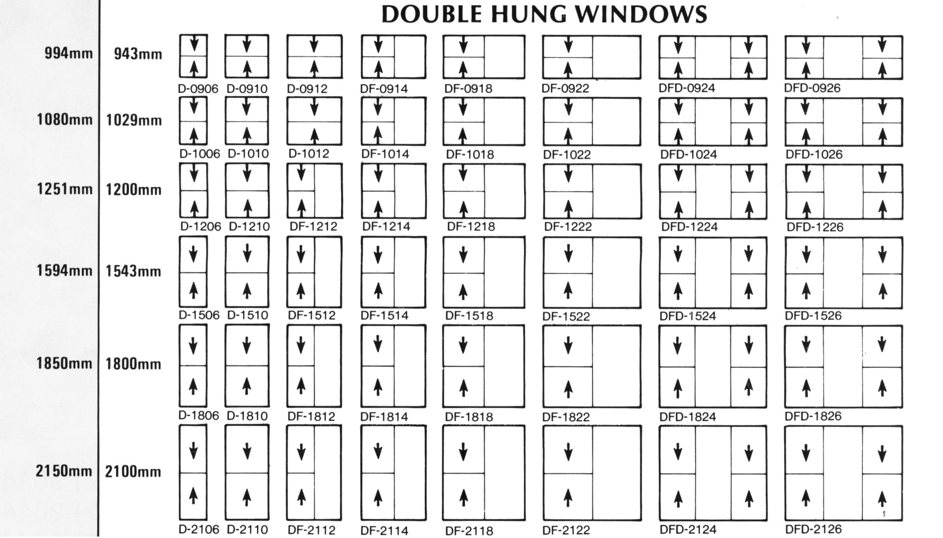 Standard casement window sizes chart image -  2a2a2a Double Hung Window Rainbow Windows Andersen Windows Rough Opening Chart 5861 Picture 192911005861