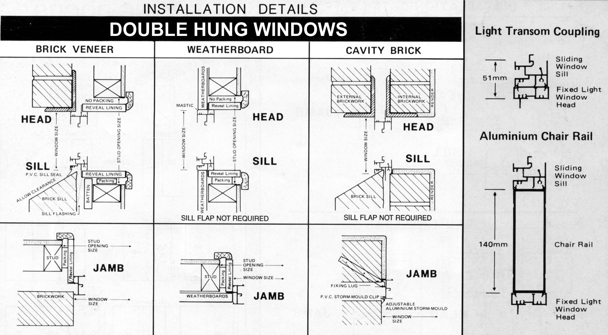 Double Hung Window Rainbow Windows